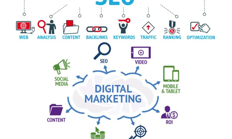 Interlet Digital Marketing