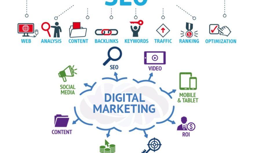 Interlet Digital Marketing